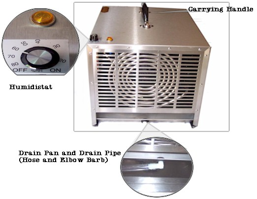 Forest Air Dehumidifier Manual Pathpriority